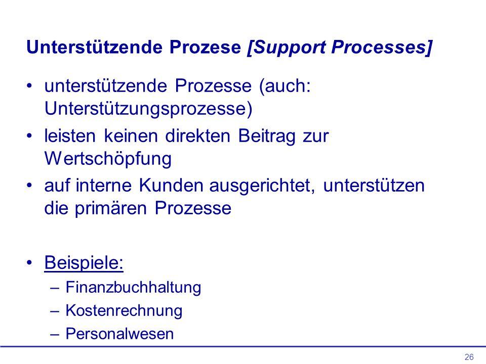 Unterstützende Prozese [Support Processes]
